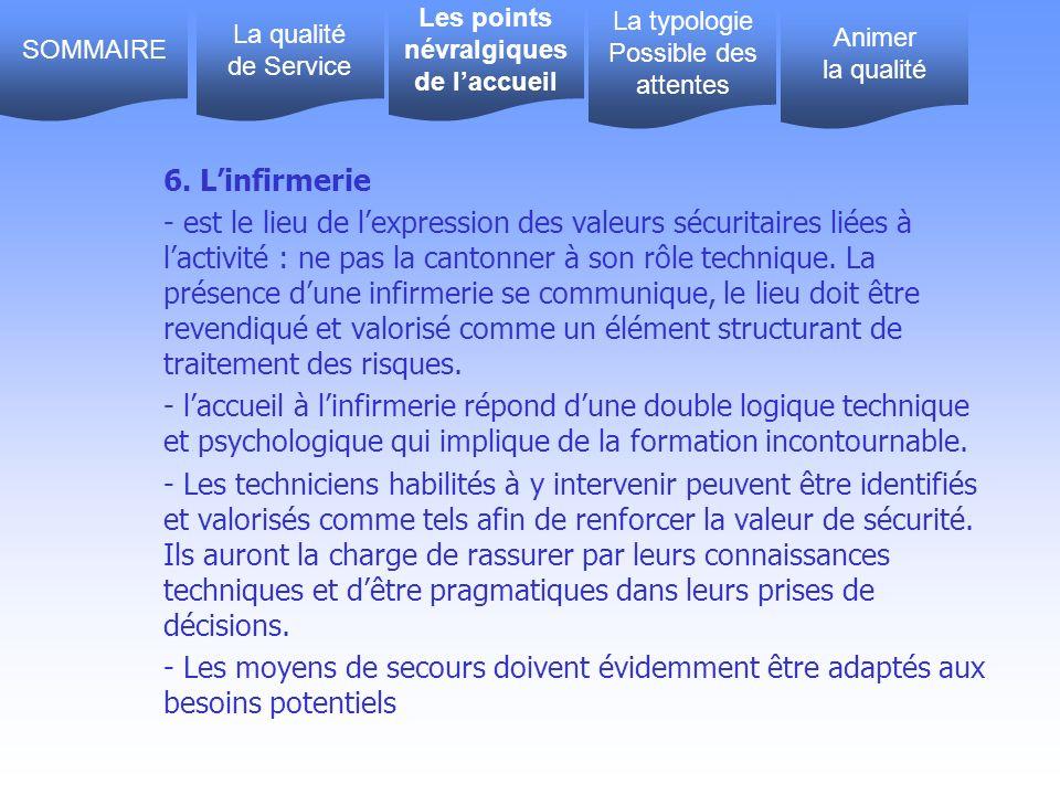 6. Linfirmerie - est le lieu de lexpression des valeurs sécuritaires liées à lactivité : ne pas la cantonner à son rôle technique. La présence dune in