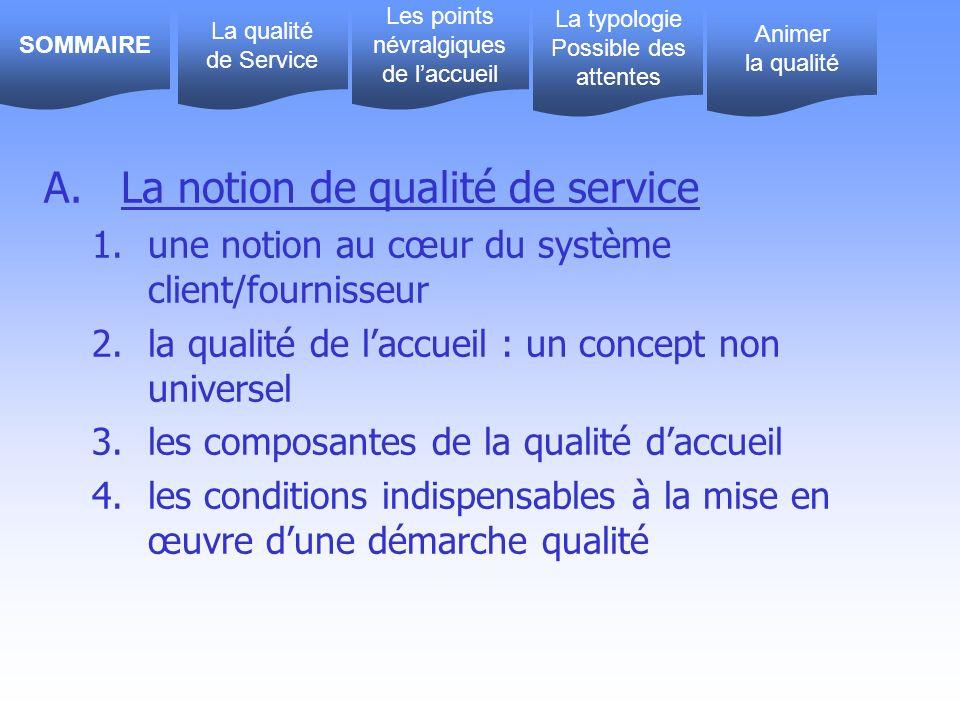 A. La notion de qualité de service 1.une notion au cœur du système client/fournisseur 2.la qualité de laccueil : un concept non universel 3.les compos