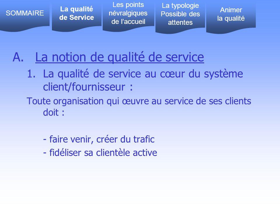 A. La notion de qualité de service 1.La qualité de service au cœur du système client/fournisseur : Toute organisation qui œuvre au service de ses clie