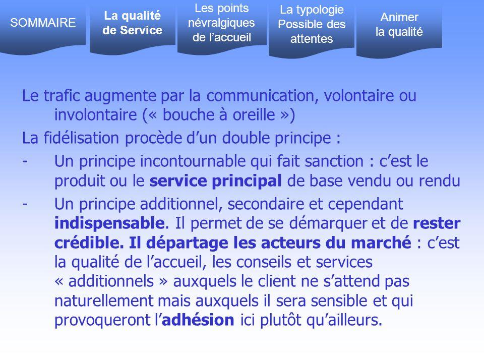Le trafic augmente par la communication, volontaire ou involontaire (« bouche à oreille ») La fidélisation procède dun double principe : -Un principe