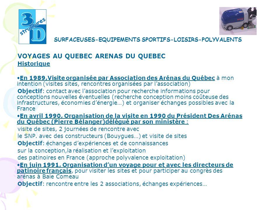 VOYAGES AU QUEBEC ARENAS DU QUEBEC Historique En 1989,Visite organisée par Association des Arénas du Québec à mon intention (visites sites, rencontres