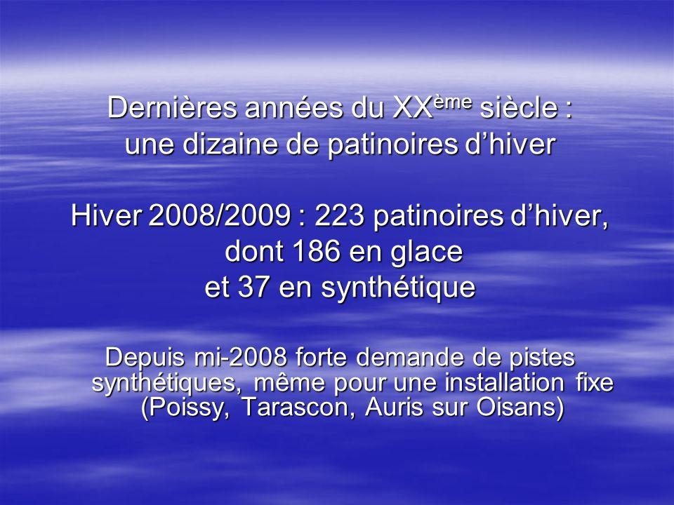 Dernières années du XX ème siècle : une dizaine de patinoires dhiver Hiver 2008/2009 : 223 patinoires dhiver, dont 186 en glace dont 186 en glace et 3