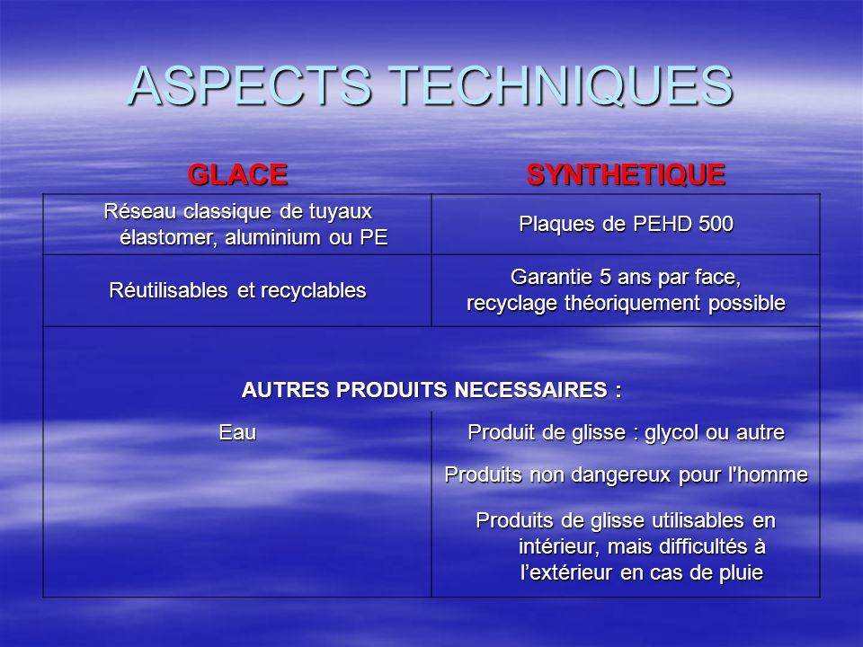 ASPECTS TECHNIQUES GLACESYNTHETIQUE Réseau classique de tuyaux élastomer, aluminium ou PE Plaques de PEHD 500 Réutilisables et recyclables Garantie 5