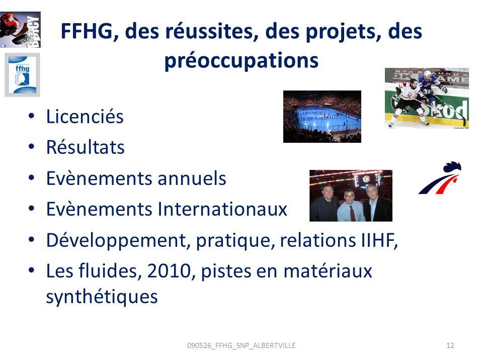 FFHG, des réussites, des projets, des préoccupations Licenciés Résultats Evènements annuels Evènements Internationaux Développement, pratique, relatio