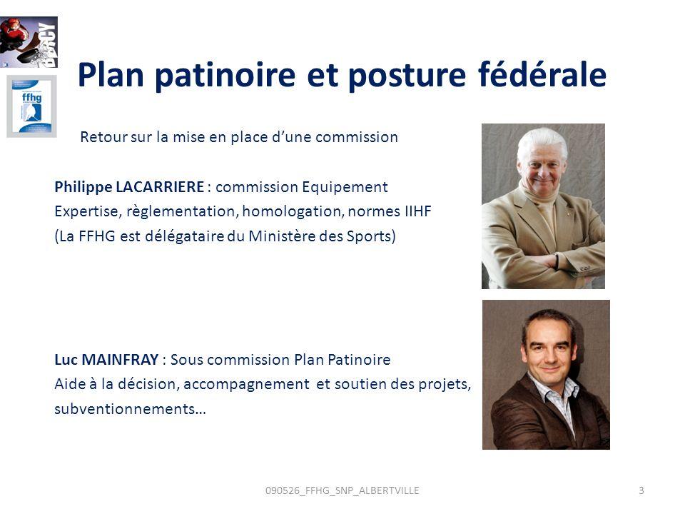 Plan patinoire et posture fédérale Retour sur la mise en place dune commission Philippe LACARRIERE : commission Equipement Expertise, règlementation,