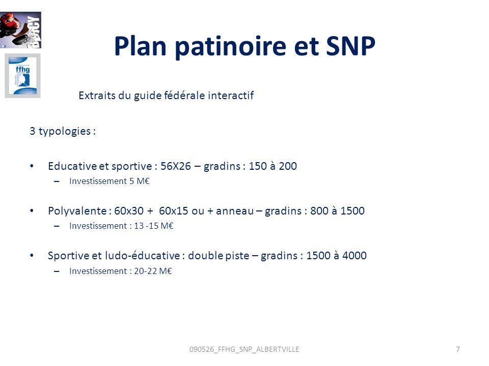 Plan patinoire et SNP Extraits du guide fédérale interactif 3 typologies : Educative et sportive : 56X26 – gradins : 150 à 200 – Investissement 5 M Po