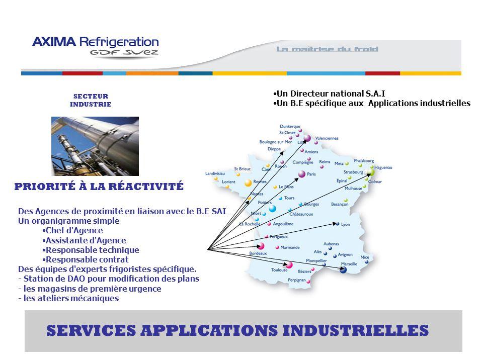 SECTEUR INDUSTRIE Des Agences de proximité en liaison avec le B.E SAI Un organigramme simple Chef d'Agence Assistante d'Agence Responsable technique R