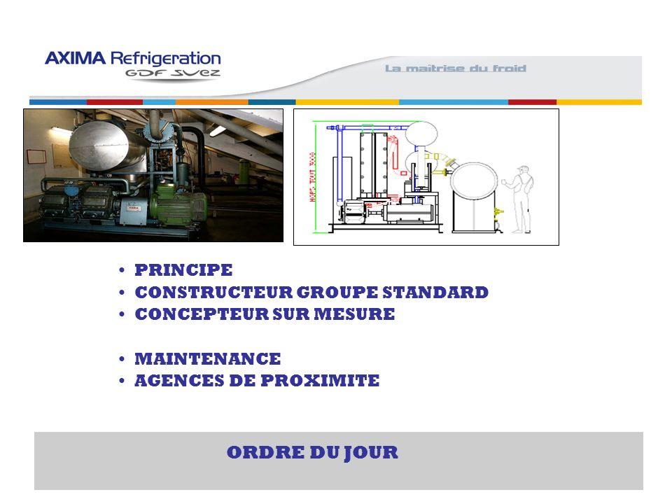 Une installation frigorifique de type standard ou sur mesure, utilise le principe fonctionnel suivant.
