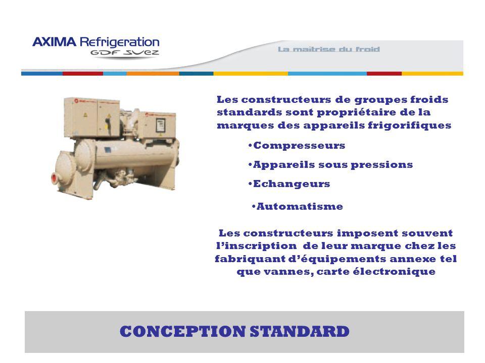 CONCEPTION STANDARD Les constructeurs de groupes froids standards sont propriétaire de la marques des appareils frigorifiques Compresseurs Appareils s