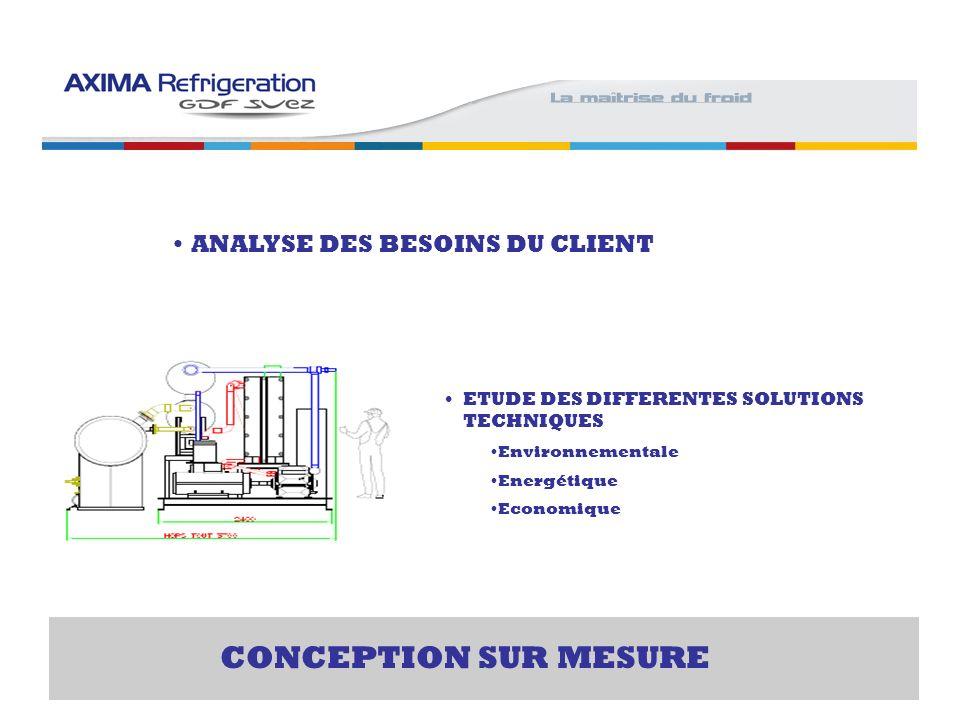 CONCEPTION SUR MESURE ANALYSE DES BESOINS DU CLIENT ETUDE DES DIFFERENTES SOLUTIONS TECHNIQUES Environnementale Energétique Economique