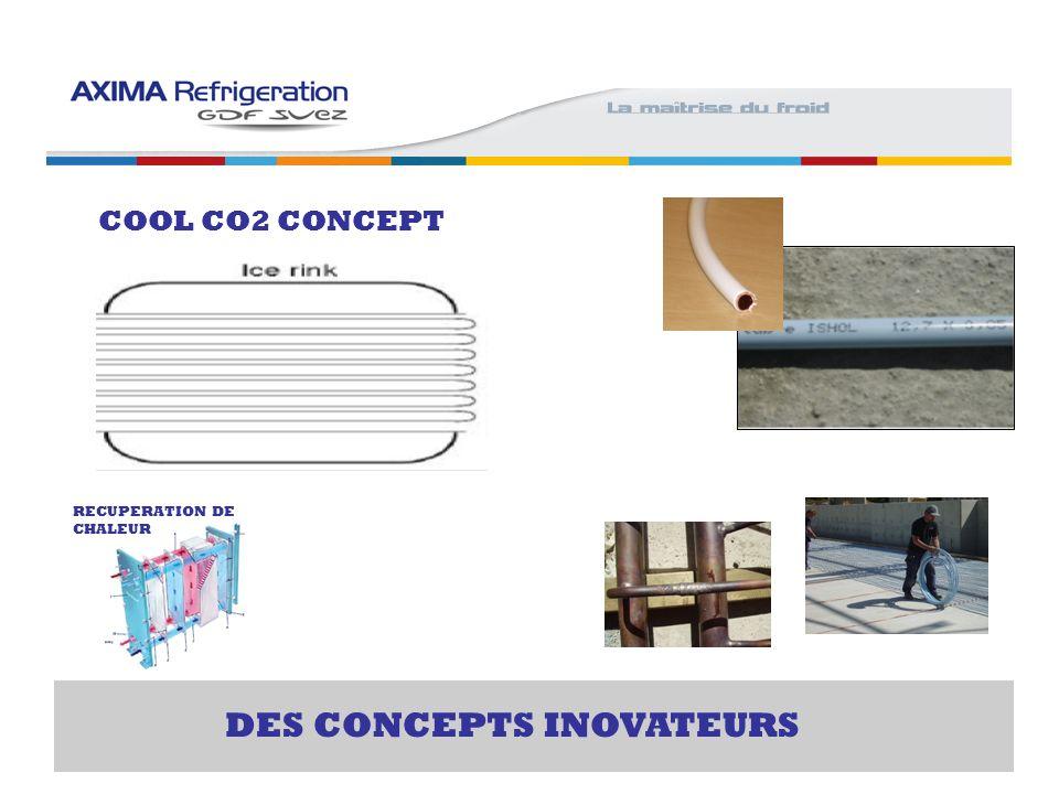 DES CONCEPTS INOVATEURS COOL CO2 CONCEPT RECUPERATION DE CHALEUR
