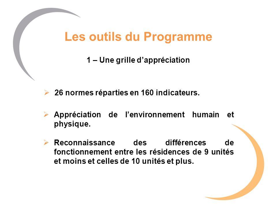 Les outils du Programme 1 – Une grille dappréciation 26 normes réparties en 160 indicateurs. Appréciation de lenvironnement humain et physique. Reconn
