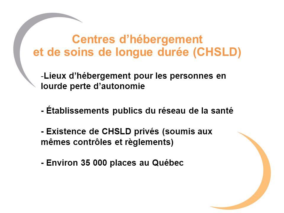Centres dhébergement et de soins de longue durée (CHSLD) -Lieux dhébergement pour les personnes en lourde perte dautonomie - Établissements publics du