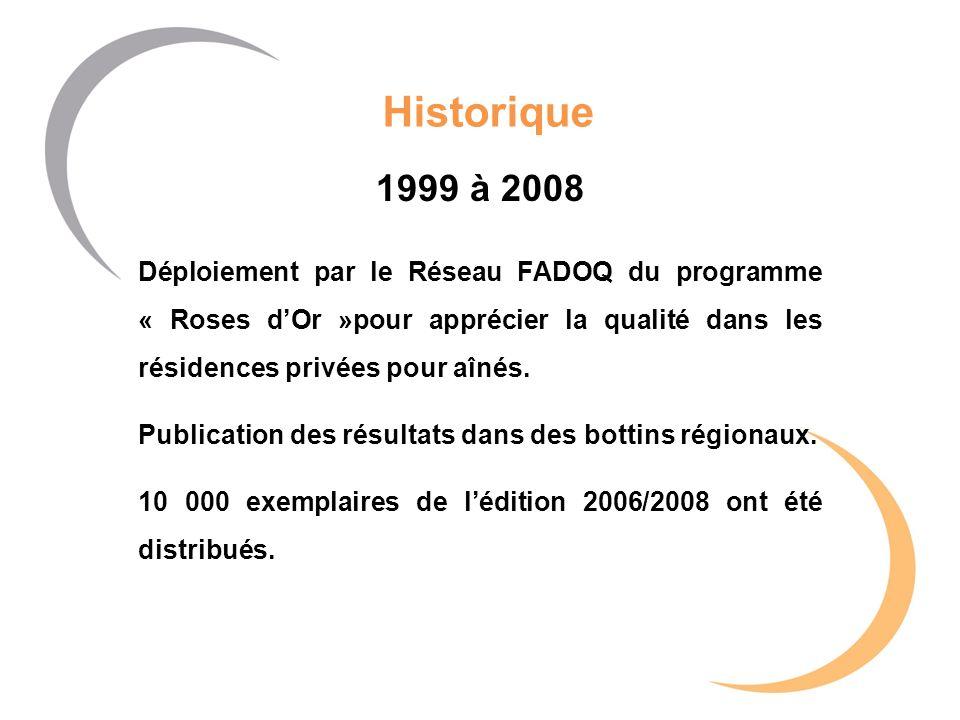 Historique 1999 à 2008 Déploiement par le Réseau FADOQ du programme « Roses dOr »pour apprécier la qualité dans les résidences privées pour aînés. Pub