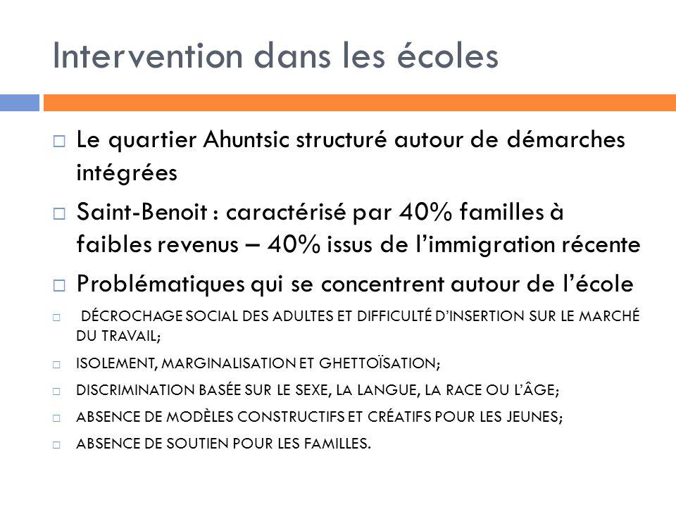 Intervention dans les écoles Le quartier Ahuntsic structuré autour de démarches intégrées Saint-Benoit : caractérisé par 40% familles à faibles revenus – 40% issus de limmigration récente Problématiques qui se concentrent autour de lécole DÉCROCHAGE SOCIAL DES ADULTES ET DIFFICULTÉ DINSERTION SUR LE MARCHÉ DU TRAVAIL; ISOLEMENT, MARGINALISATION ET GHETTOÏSATION; DISCRIMINATION BASÉE SUR LE SEXE, LA LANGUE, LA RACE OU LÂGE; ABSENCE DE MODÈLES CONSTRUCTIFS ET CRÉATIFS POUR LES JEUNES; ABSENCE DE SOUTIEN POUR LES FAMILLES.