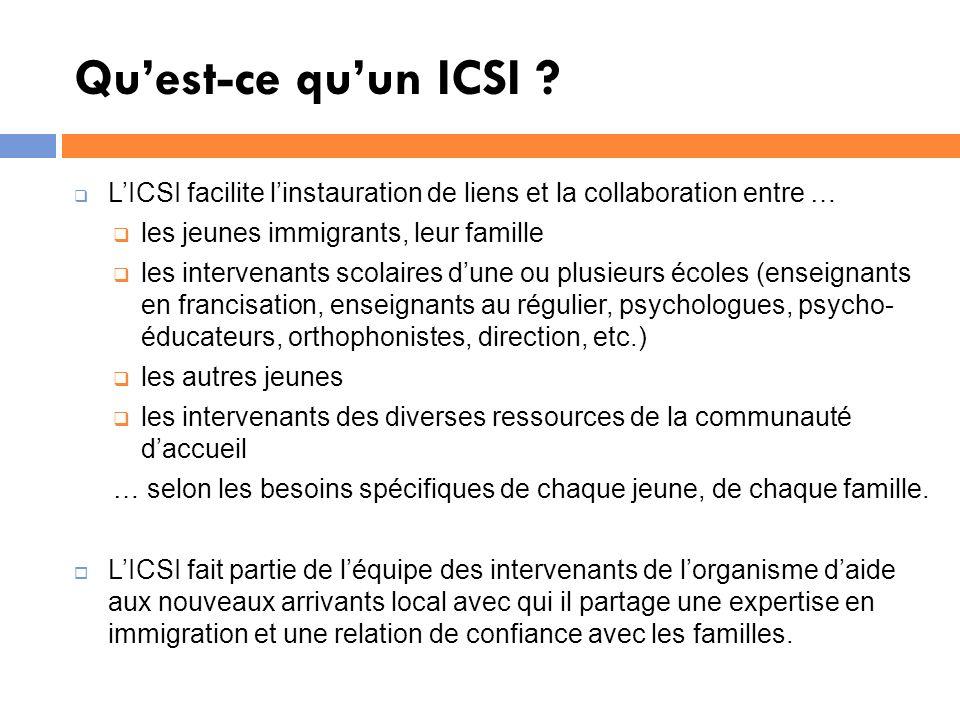 Quest-ce quun ICSI .