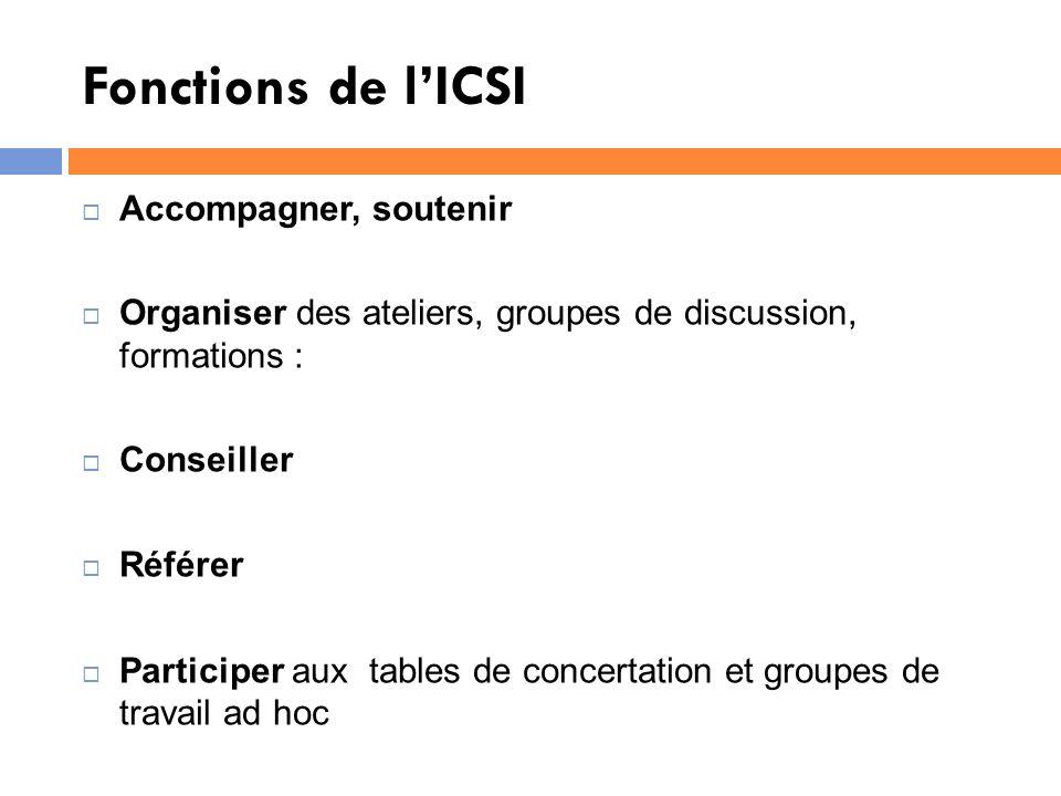 Fonctions de lICSI Accompagner, soutenir Organiser des ateliers, groupes de discussion, formations : Conseiller Référer Participer aux tables de concertation et groupes de travail ad hoc