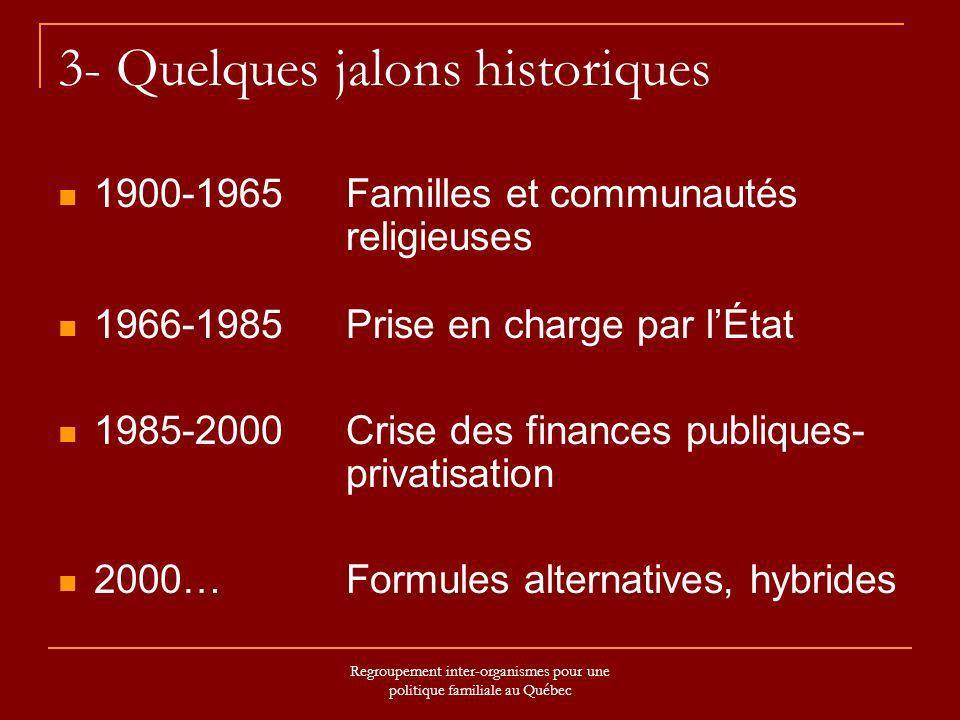 Regroupement inter-organismes pour une politique familiale au Québec 3- Quelques jalons historiques 1900-1965Familles et communautés religieuses 1966-