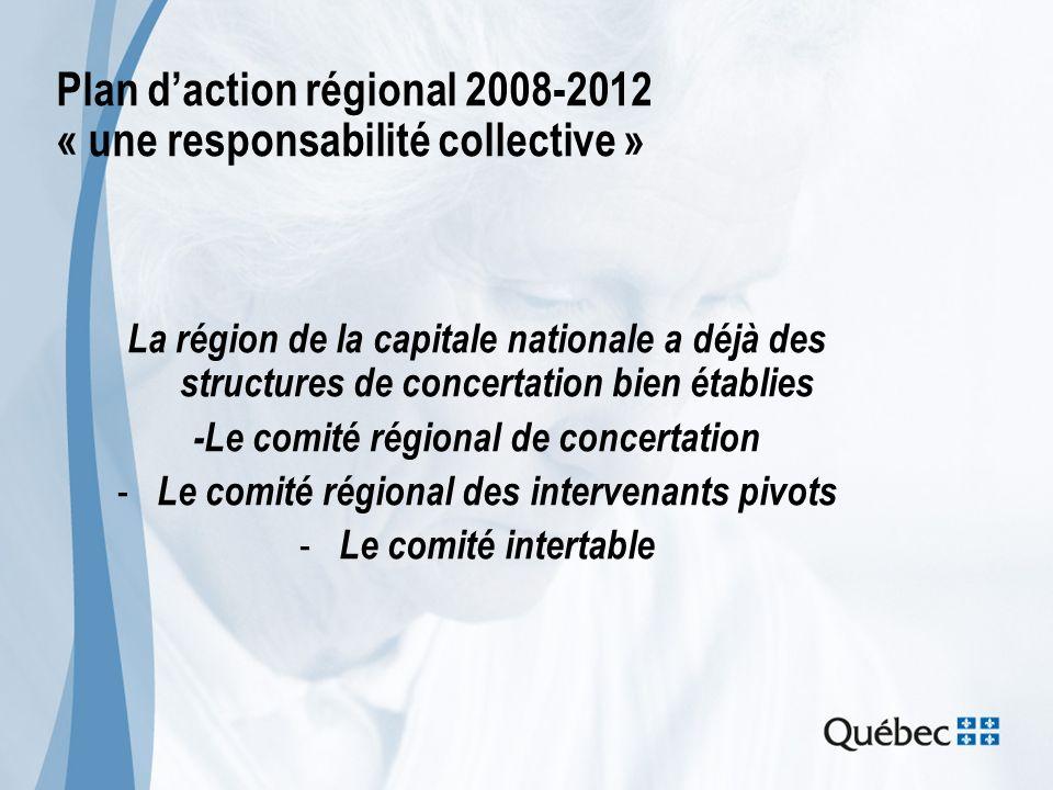 Plan daction régional 2008-2012 « une responsabilité collective » La région de la capitale nationale a déjà des structures de concertation bien établi