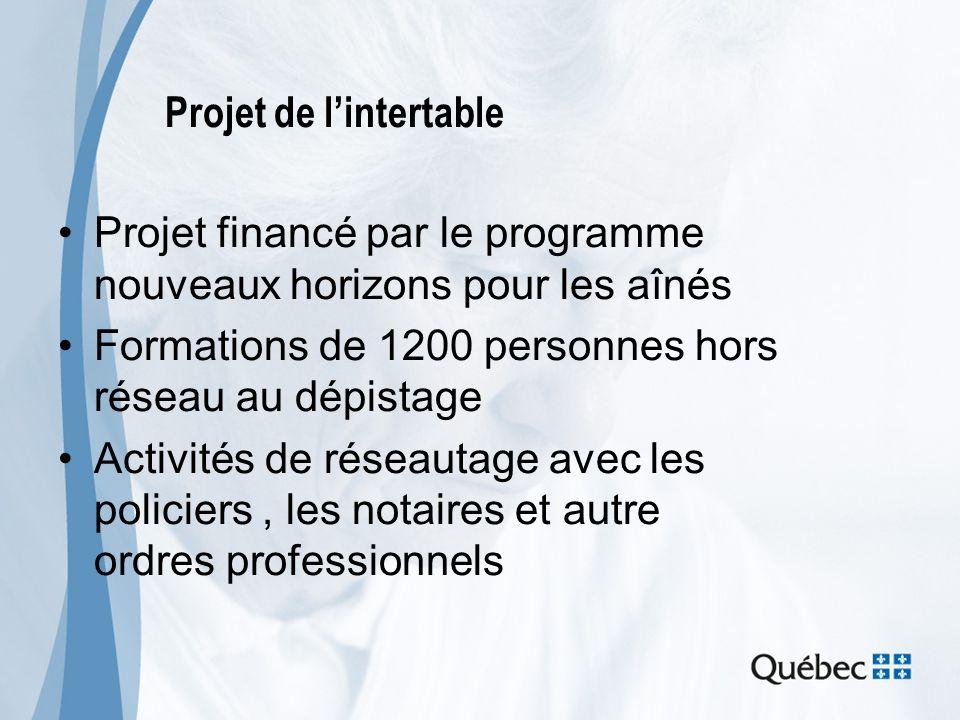 Projet de lintertable Projet financé par le programme nouveaux horizons pour les aînés Formations de 1200 personnes hors réseau au dépistage Activités