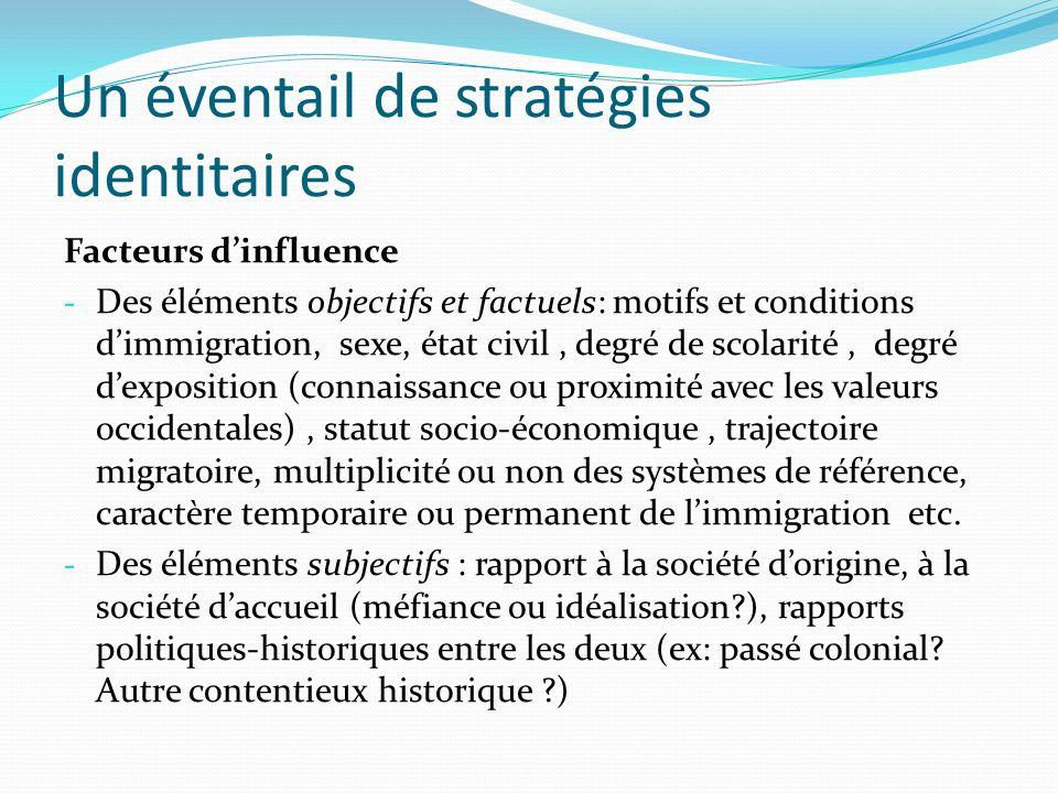Un éventail de stratégies identitaires Facteurs dinfluence - Des éléments objectifs et factuels: motifs et conditions dimmigration, sexe, état civil,
