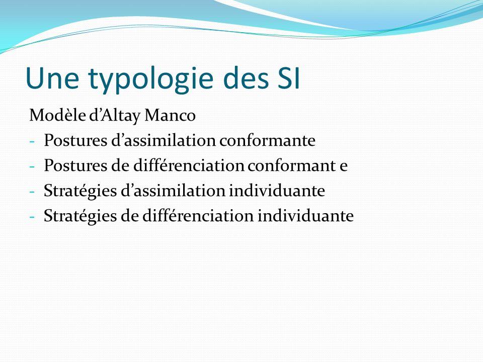 Une typologie des SI Modèle dAltay Manco - Postures dassimilation conformante - Postures de différenciation conformant e - Stratégies dassimilation in