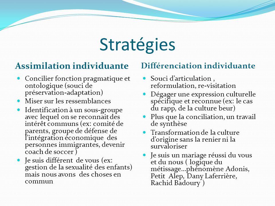 Stratégies Assimilation individuante Différenciation individuante Concilier fonction pragmatique et ontologique (souci de préservation-adaptation) Mis