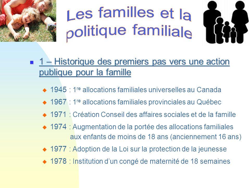 1 – Faits saillants (suite): 1 – Faits saillants (suite): 1980 : Création de lOffice des services de garde à lenfance 1980 : Programme dallocation pour enfant handicapé de la RRQ 1983 : Création du Regroupement inter-organismes pour une politique familiale au Québec (22 février) 1987 : Adoption dun énoncé de politique familiale 1988 : Programme dallocation universelle à la naissance dun enfant 1991 : Création dun congé parental sans solde de 34 semaines