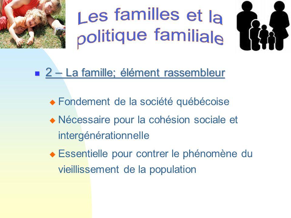 2 – La famille; élément rassembleur 2 – La famille; élément rassembleur Fondement de la société québécoise Nécessaire pour la cohésion sociale et intergénérationnelle Essentielle pour contrer le phénomène du vieillissement de la population