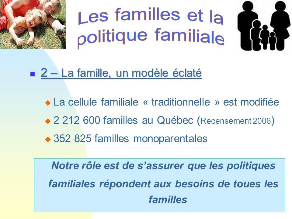 2 – La famille, un modèle éclaté 2 – La famille, un modèle éclaté La cellule familiale « traditionnelle » est modifiée 2 212 600 familles au Québec ( Recensement 2006 ) 352 825 familles monoparentales Notre rôle est de sassurer que les politiques familiales répondent aux besoins de toues les familles