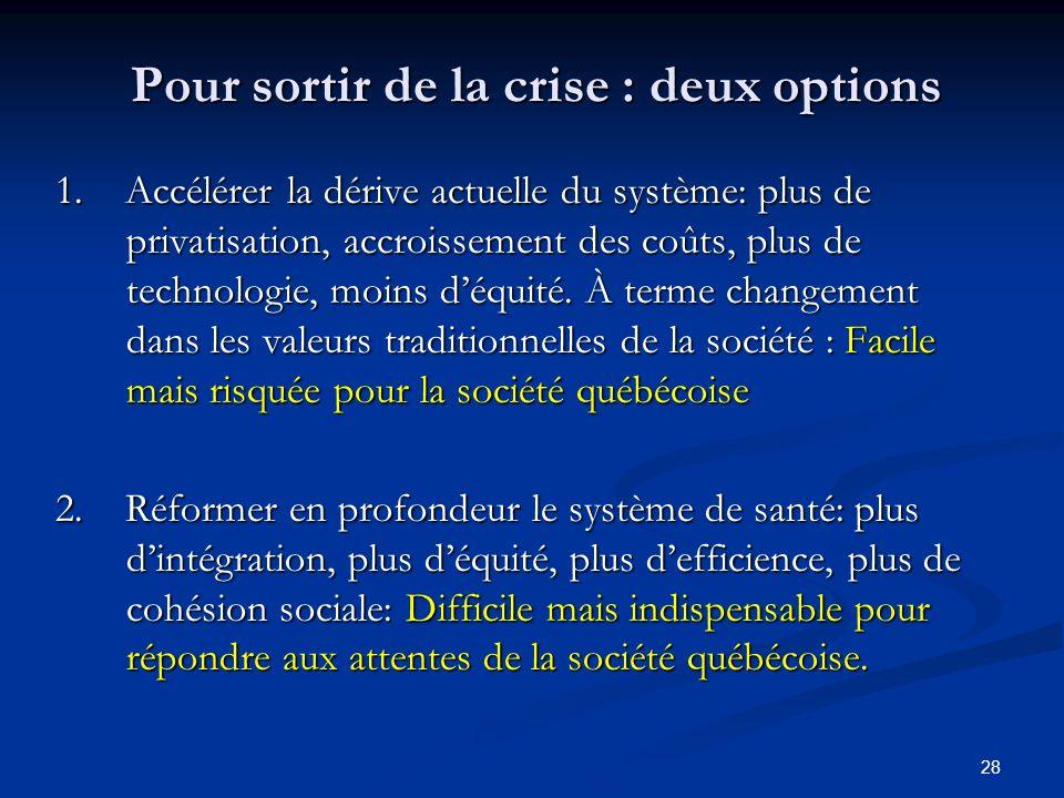 28 Pour sortir de la crise : deux options 1.