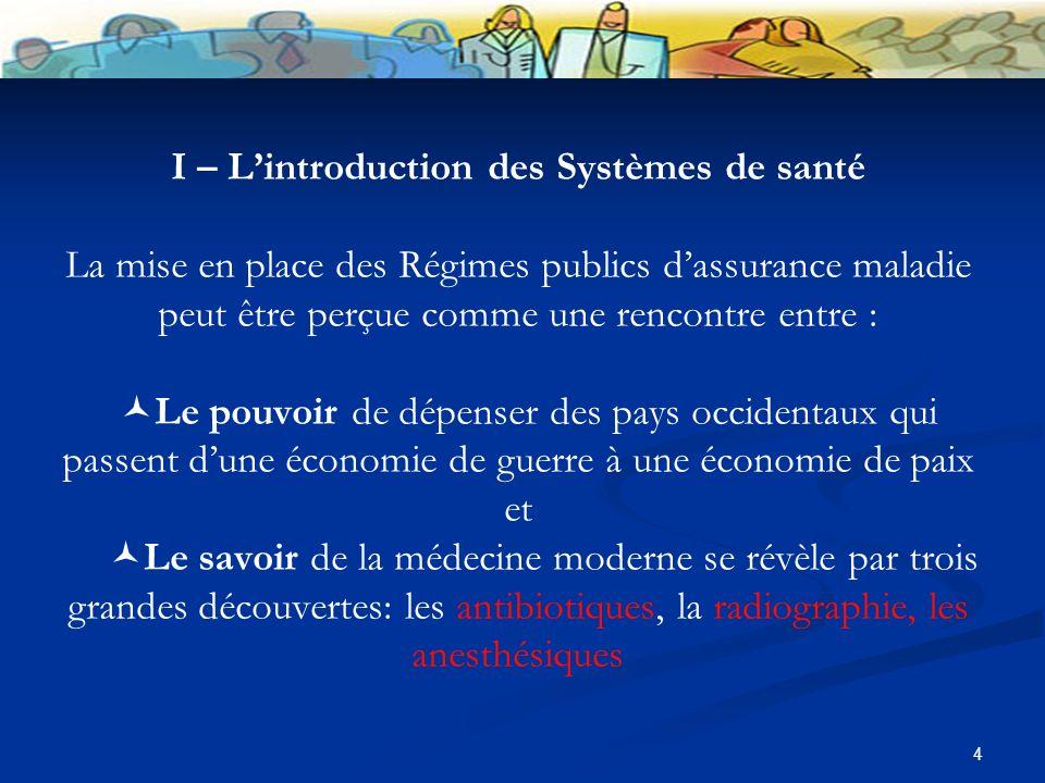 15 Source:: ICIS, Tendances des dépenses nationales de santé, 1975 à 2006, ICIS, Ottawa, 2007.