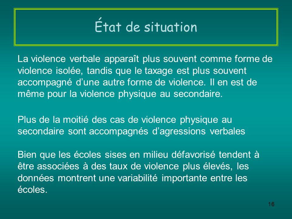 16 La violence verbale apparaît plus souvent comme forme de violence isolée, tandis que le taxage est plus souvent accompagné dune autre forme de viol