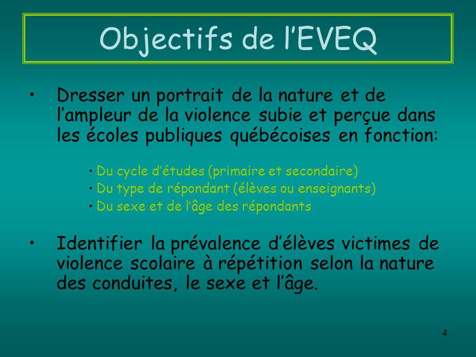 4 Objectifs de lEVEQ Dresser un portrait de la nature et de lampleur de la violence subie et perçue dans les écoles publiques québécoises en fonction: