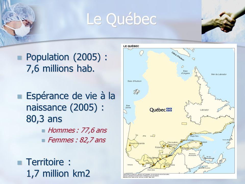 2 Le Québec Population (2005) : 7,6 millions hab. Population (2005) : 7,6 millions hab.