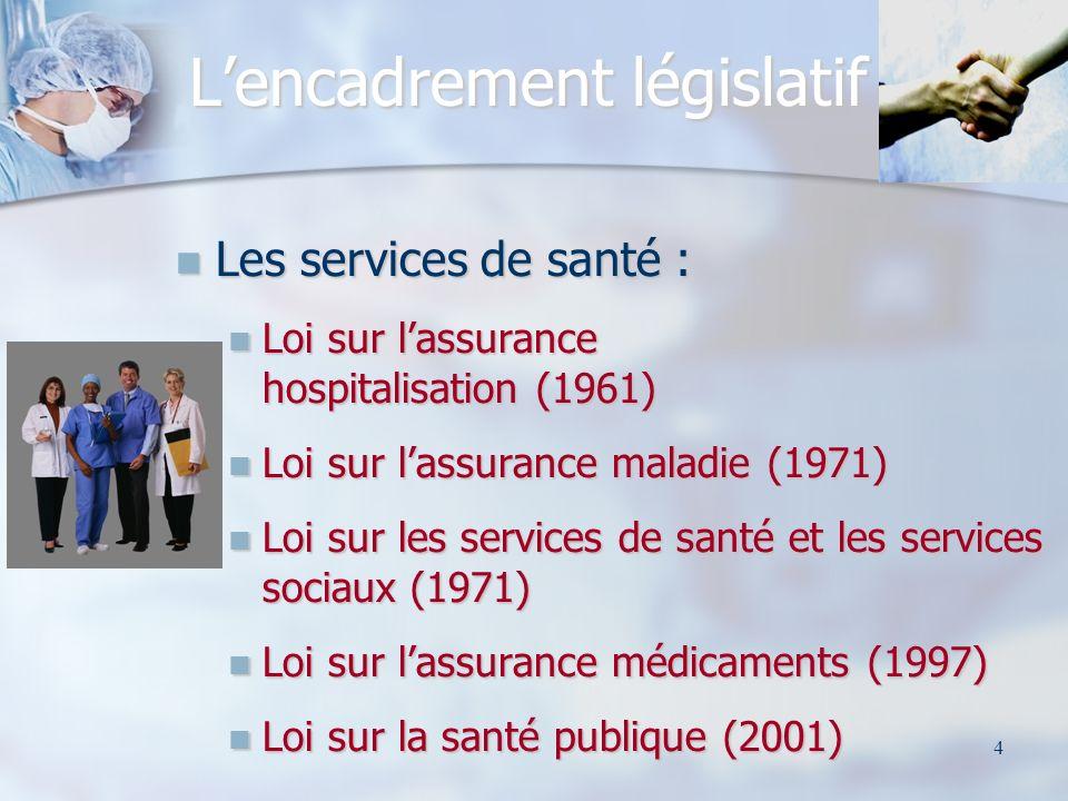 4 Lencadrement législatif Les services de santé : Les services de santé : Loi sur lassurance hospitalisation (1961) Loi sur lassurance hospitalisation (1961) Loi sur lassurance maladie (1971) Loi sur lassurance maladie (1971) Loi sur les services de santé et les services sociaux (1971) Loi sur les services de santé et les services sociaux (1971) Loi sur lassurance médicaments (1997) Loi sur lassurance médicaments (1997) Loi sur la santé publique (2001) Loi sur la santé publique (2001)