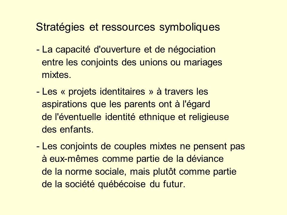 Stratégies et ressources symboliques - La capacité d'ouverture et de négociation entre les conjoints des unions ou mariages mixtes. - Les « projets id