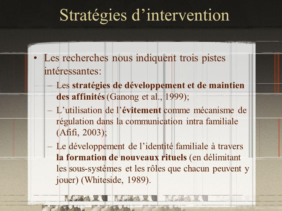 Stratégies dintervention Les recherches nous indiquent trois pistes intéressantes: –Les stratégies de développement et de maintien des affinités (Gano