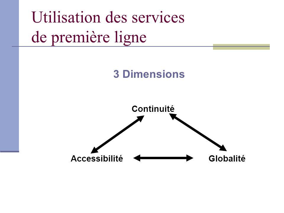 Utilisation des services de première ligne 3 Dimensions Continuité Accessibilité Globalité