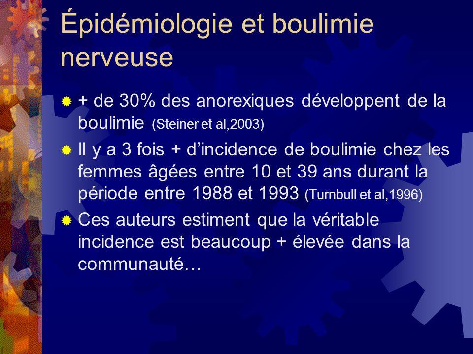 Épidémiologie et boulimie nerveuse + de 30% des anorexiques développent de la boulimie (Steiner et al,2003) Il y a 3 fois + dincidence de boulimie che
