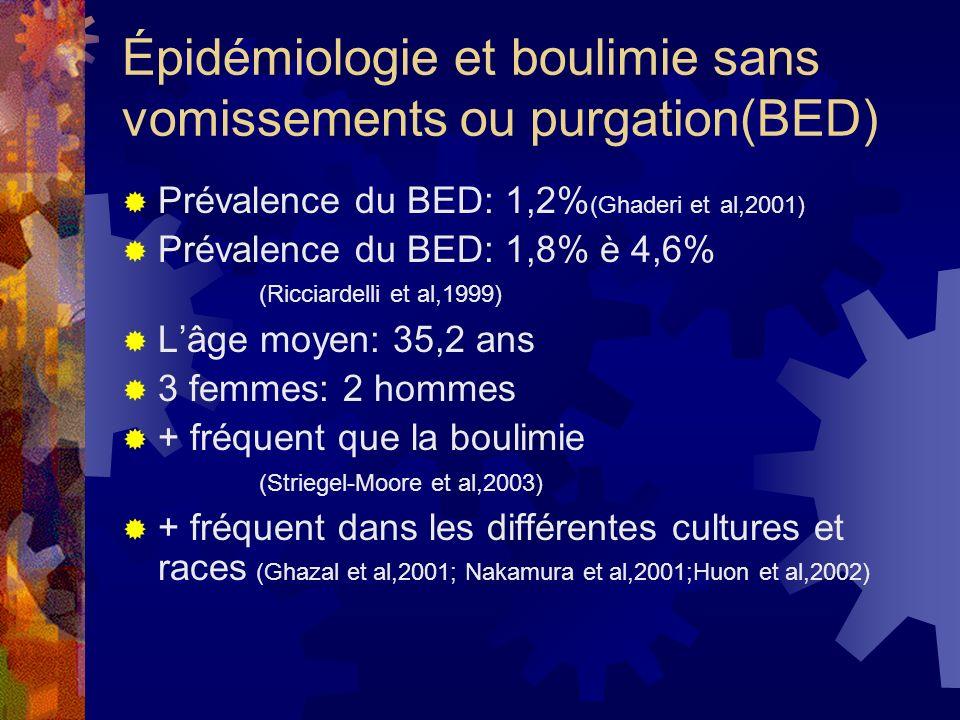 Épidémiologie et boulimie sans vomissements ou purgation(BED) Prévalence du BED: 1,2% (Ghaderi et al,2001) Prévalence du BED: 1,8% è 4,6% (Ricciardell