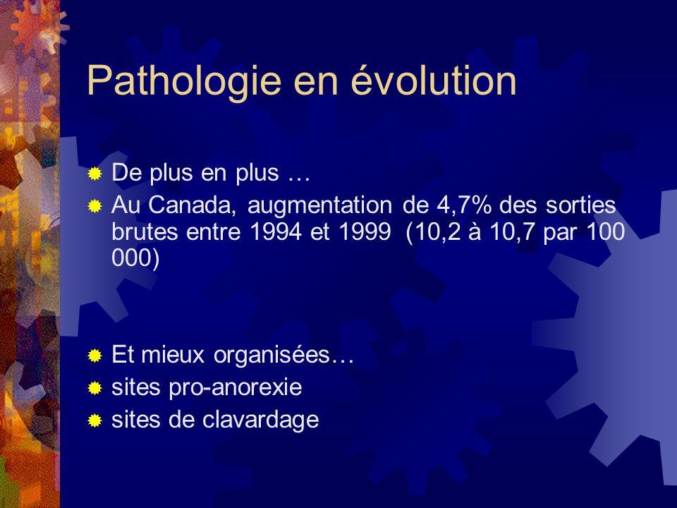 Pathologie en évolution De plus en plus … Au Canada, augmentation de 4,7% des sorties brutes entre 1994 et 1999 (10,2 à 10,7 par 100 000) Et mieux org