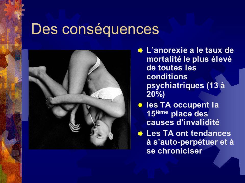 Des conséquences Lanorexie a le taux de mortalité le plus élevé de toutes les conditions psychiatriques (13 à 20%) les TA occupent la 15 ième place de