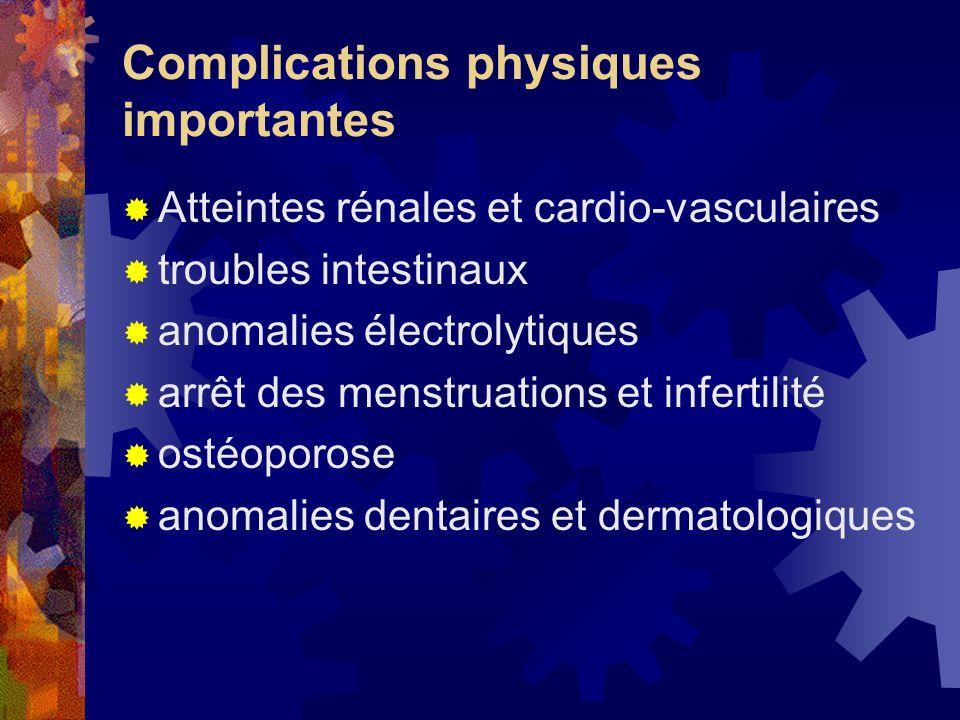 Complications physiques importantes Atteintes rénales et cardio-vasculaires troubles intestinaux anomalies électrolytiques arrêt des menstruations et