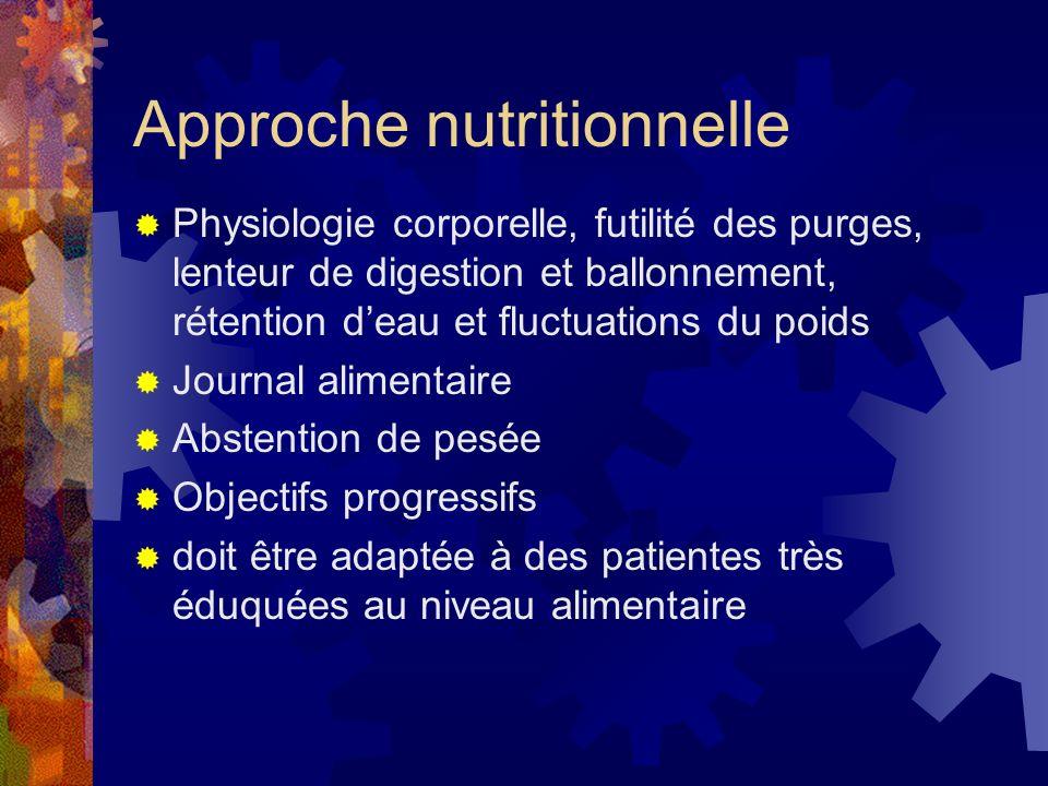 Approche nutritionnelle Physiologie corporelle, futilité des purges, lenteur de digestion et ballonnement, rétention deau et fluctuations du poids Jou
