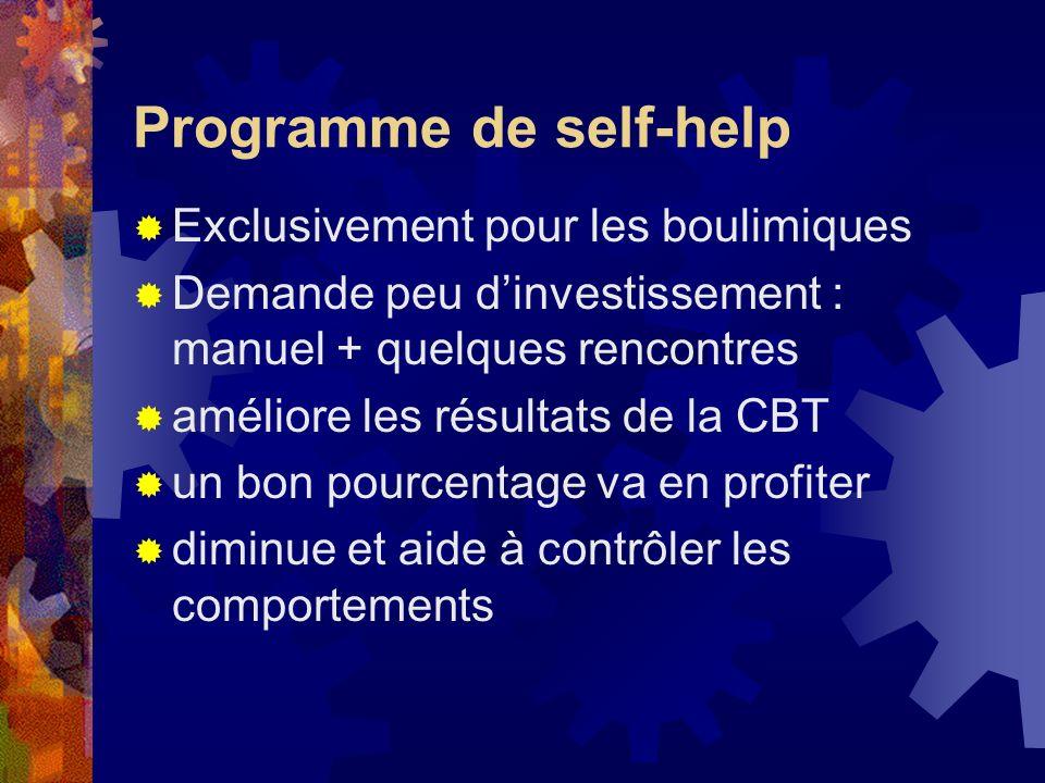 Programme de self-help Exclusivement pour les boulimiques Demande peu dinvestissement : manuel + quelques rencontres améliore les résultats de la CBT