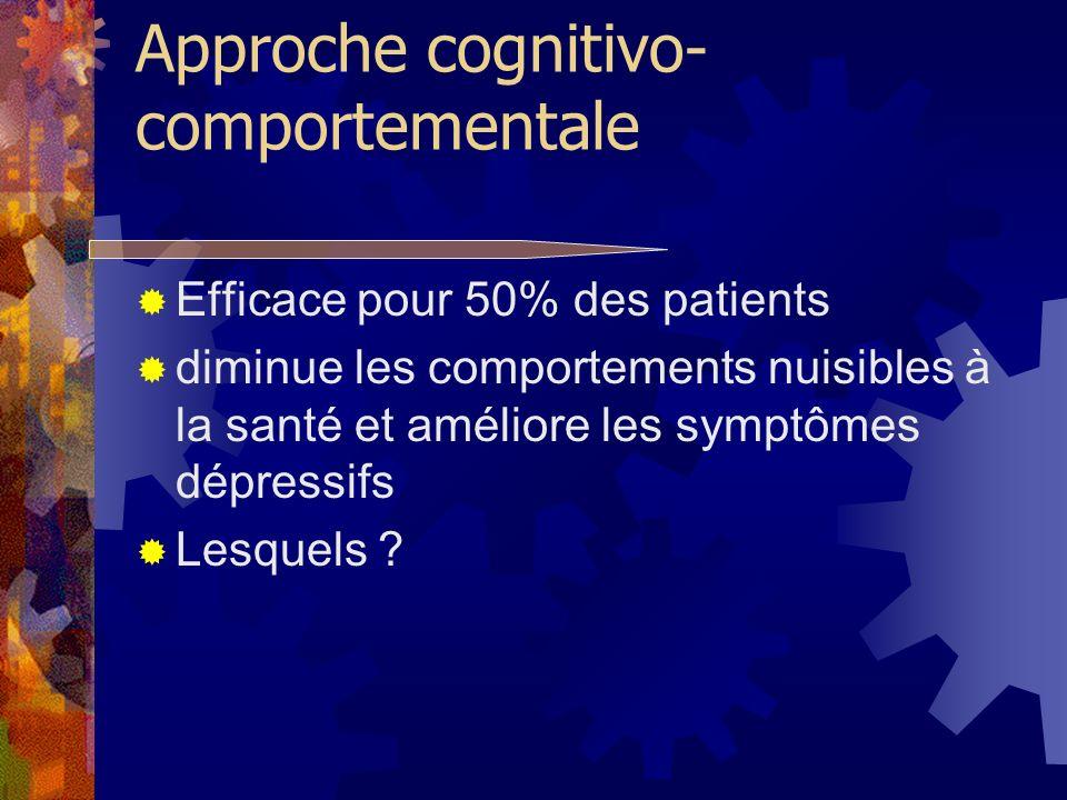 Approche cognitivo- comportementale Efficace pour 50% des patients diminue les comportements nuisibles à la santé et améliore les symptômes dépressifs