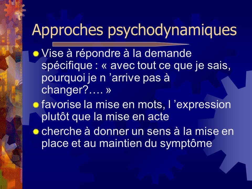Approches psychodynamiques Vise à répondre à la demande spécifique : « avec tout ce que je sais, pourquoi je n arrive pas à changer?…. » favorise la m