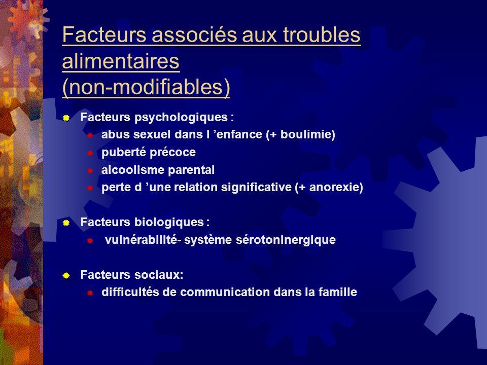 Facteurs associés aux troubles alimentaires (non-modifiables) Facteurs psychologiques : abus sexuel dans l enfance (+ boulimie) puberté précoce alcool