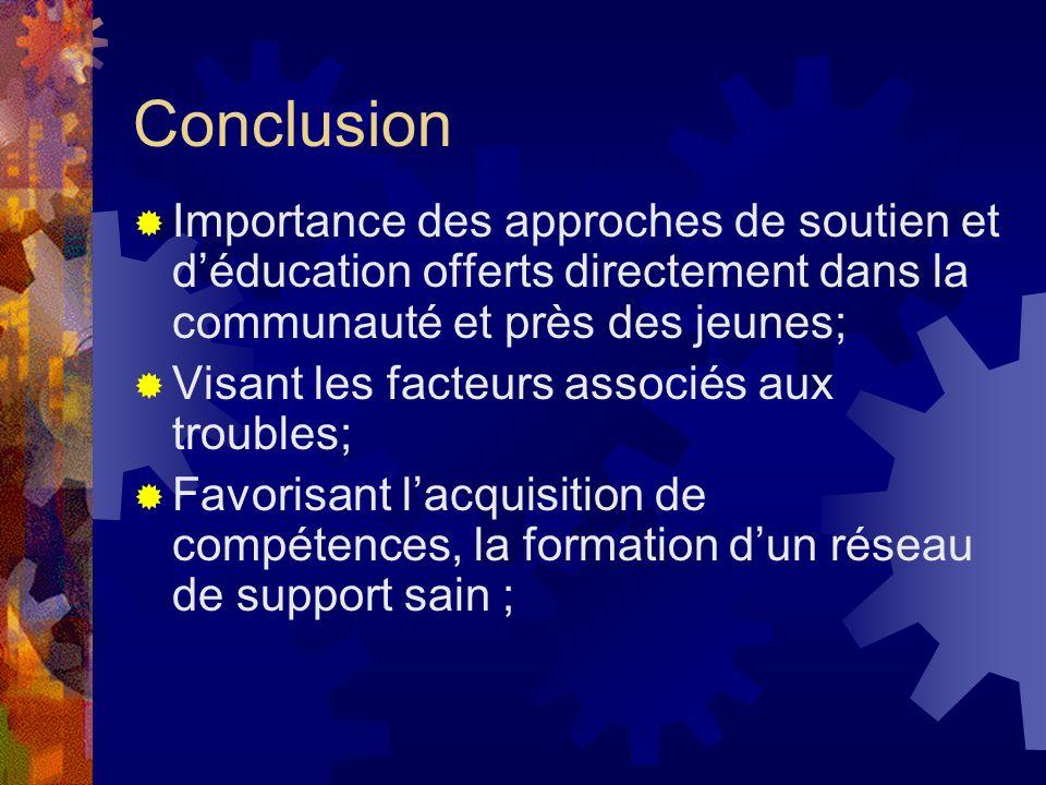 Conclusion Importance des approches de soutien et déducation offerts directement dans la communauté et près des jeunes; Visant les facteurs associés a